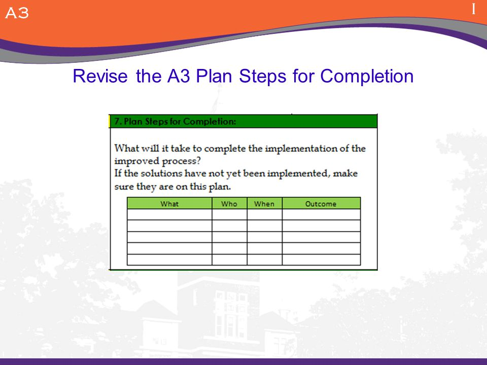 Revise the A3 Plan Steps for Completion A3 I