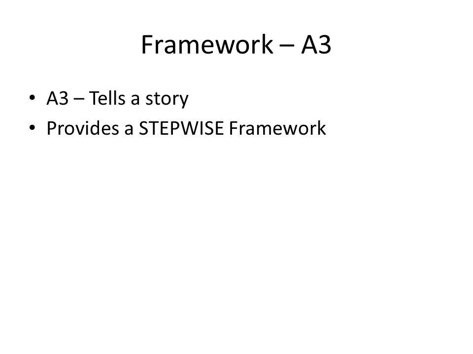 Framework – A3 A3 – Tells a story Provides a STEPWISE Framework
