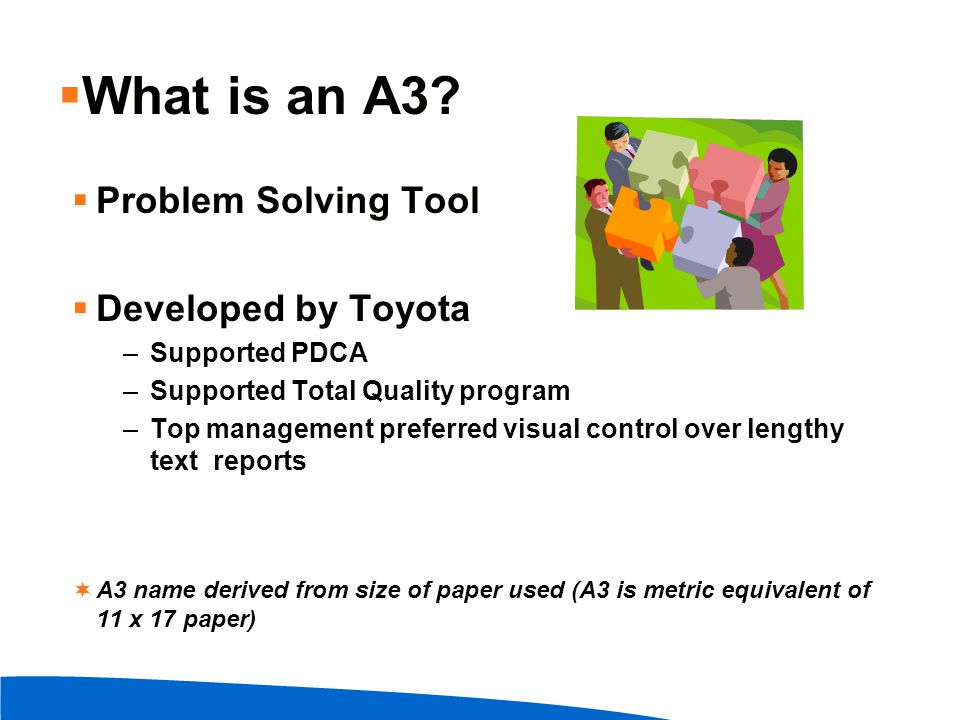  What is an A3?  Problem Solving Tool  Developed by Toyota –Supported PDCA –Supported Total Quality program –Top management preferred visual contro
