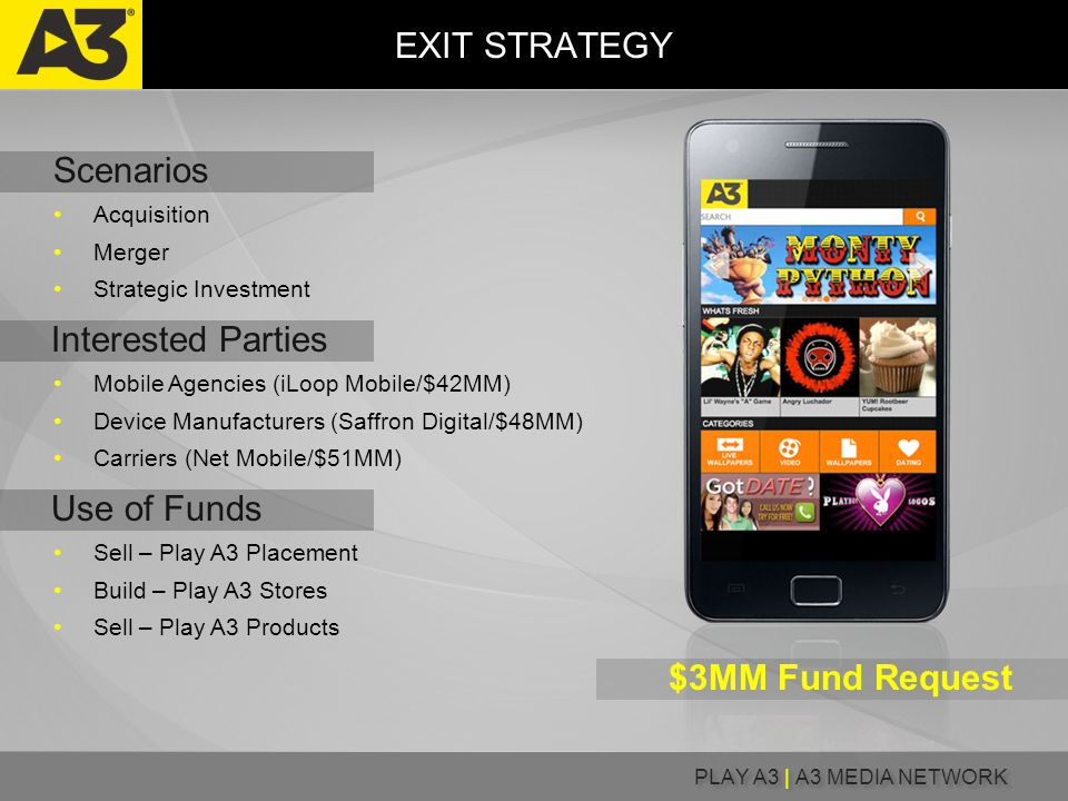 PLAY A3 | A3 MEDIA NETWORK EXIT STRATEGY Use of Funds Sell – Play A3 Placement Build – Play A3 Stores Sell – Play A3 Products $3MM Fund Request Interested Parties Mobile Agencies (iLoop Mobile/$42MM) Device Manufacturers (Saffron Digital/$48MM) Carriers (Net Mobile/$51MM) Scenarios Acquisition Merger Strategic Investment