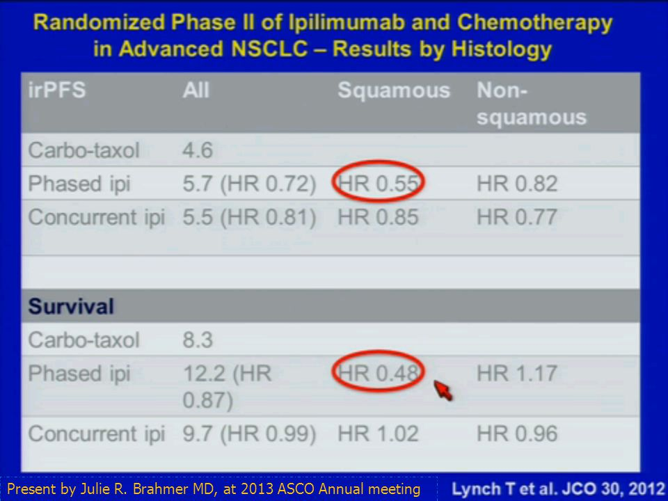 Historlogy Present by Julie R. Brahmer MD, at 2013 ASCO Annual meeting