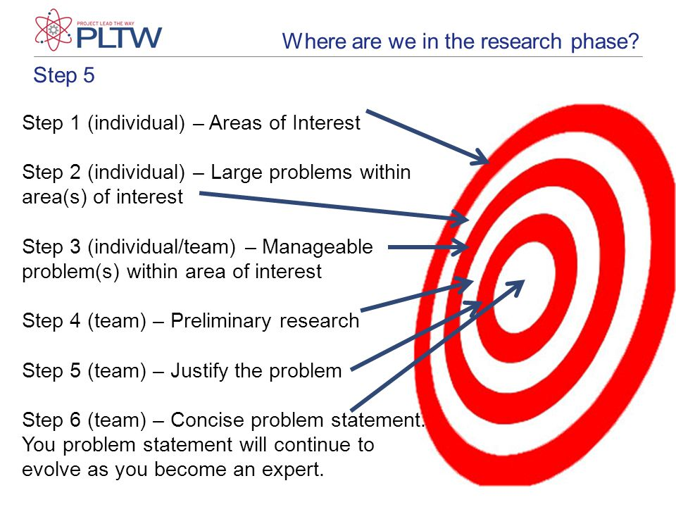 Where are we in the research phase.