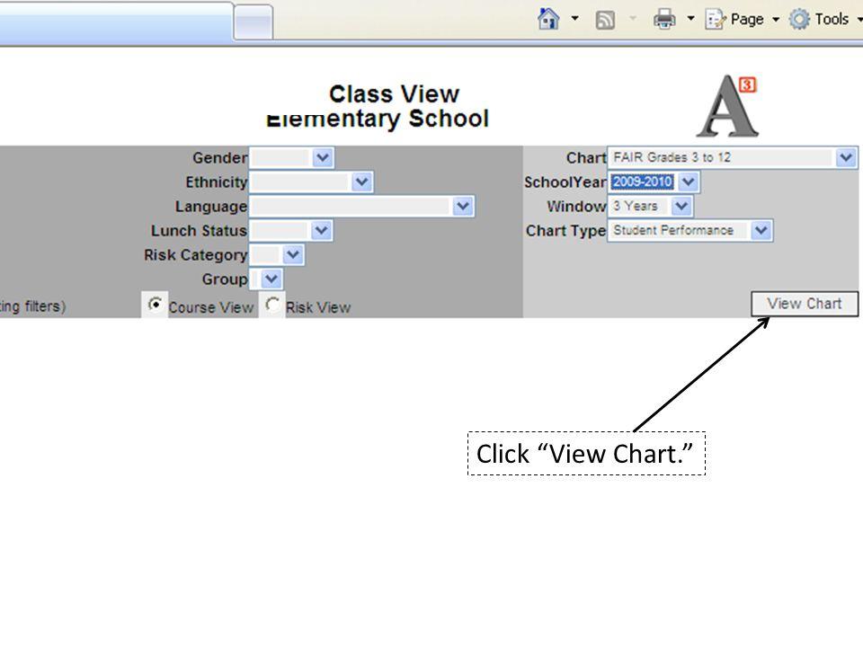 "Click ""View Chart."""