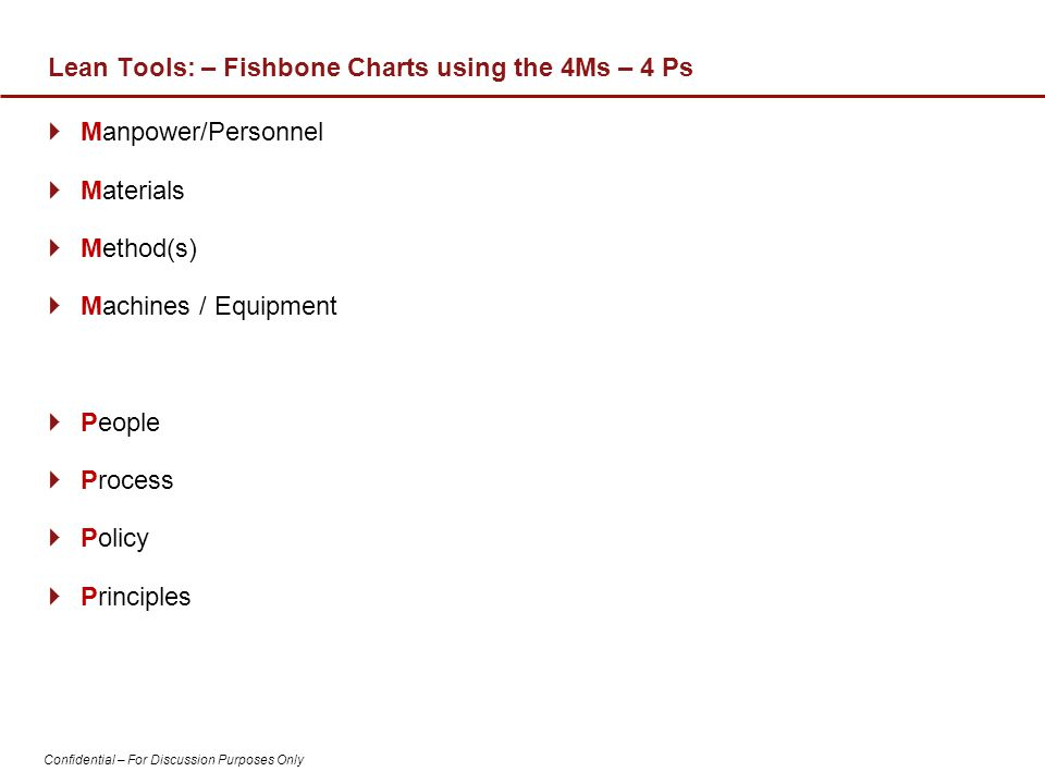 Confidential – For Discussion Purposes Only Lean Tools: – Fishbone Charts using the 4Ms – 4 Ps  Manpower/Personnel  Materials  Method(s)  Machines