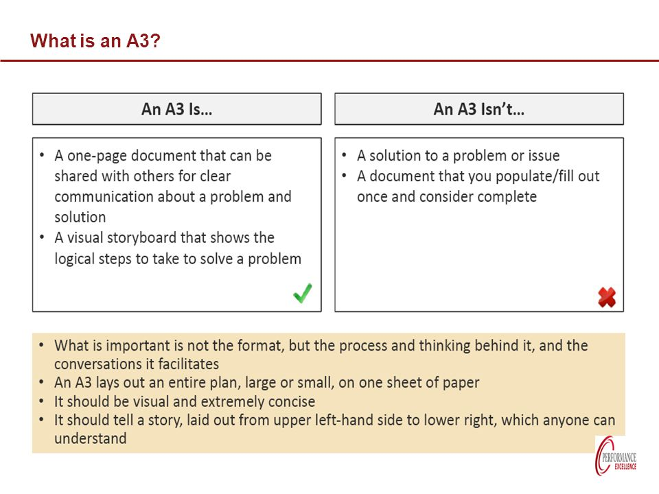 Confidential – For Discussion Purposes Only What is an A3? 18