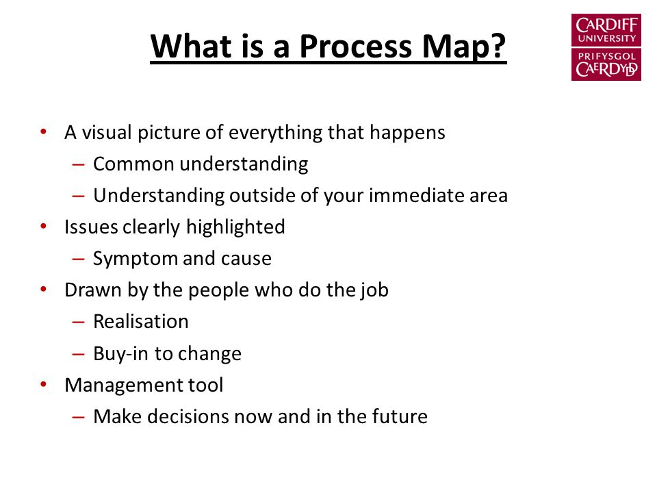 What is a Process Map.
