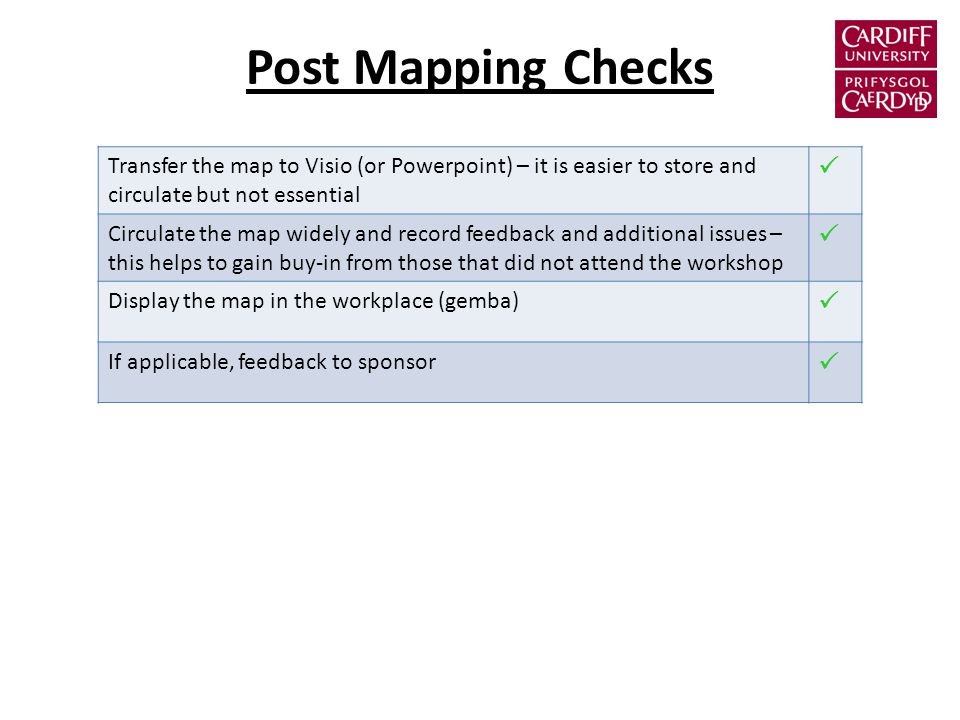 Post Mapping Checks Transfer the map to Visio (or Powerpoint) – it is easier to store and circulate but not essential  Circulate the map widely and record feedback and additional issues – this helps to gain buy-in from those that did not attend the workshop  Display the map in the workplace (gemba)  If applicable, feedback to sponsor 