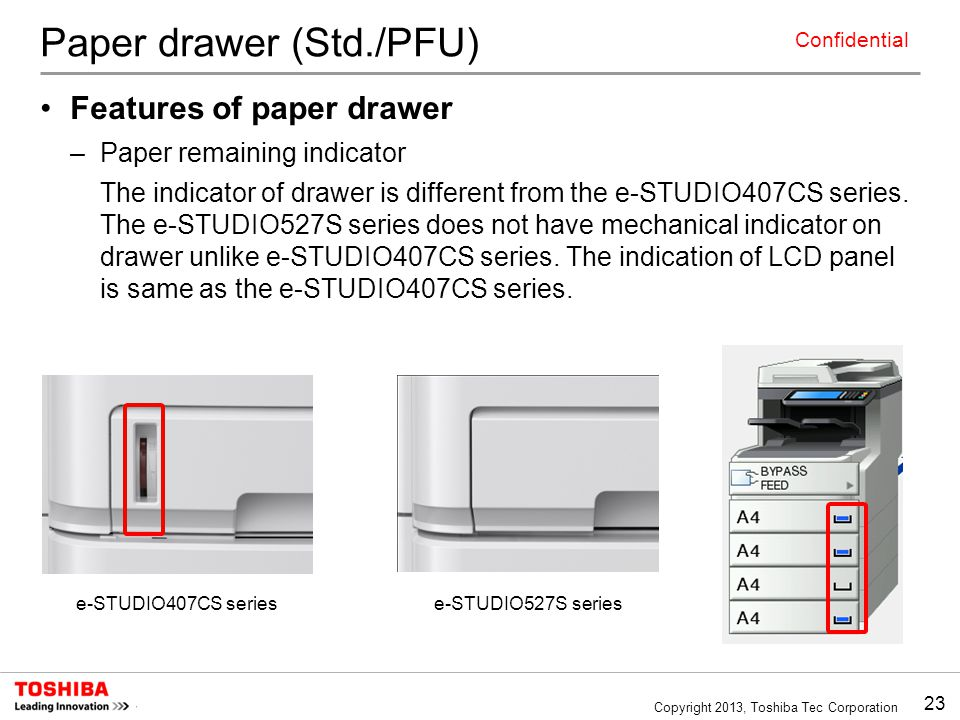 23 Copyright 2013, Toshiba Tec Corporation Confidential Paper drawer (Std./PFU) Features of paper drawer –Paper remaining indicator The indicator of drawer is different from the e-STUDIO407CS series.