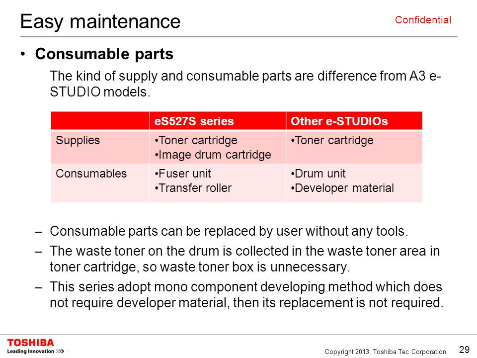 29 Copyright 2013, Toshiba Tec Corporation Confidential Easy maintenance Consumable parts The kind of supply and consumable parts are difference from A3 e- STUDIO models.