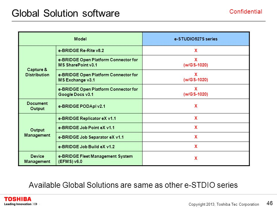 46 Copyright 2013, Toshiba Tec Corporation Confidential Available Global Solutions are same as other e-STDIO series Modele-STUDIO527S series Capture &