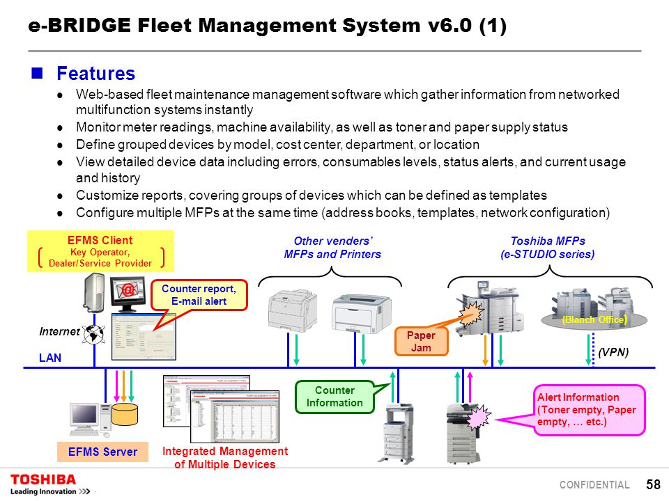 58 CONFIDENTIAL e-BRIDGE Fleet Management System v6.0 (1) Alert Information (Toner empty, Paper empty, … etc.) Counter Information EFMS Server (VPN) Other venders' MFPs and Printers Toshiba MFPs (e-STUDIO series) Internet (Blanch Office ) Counter report, E-mail alert Integrated Management of Multiple Devices Paper Jam LAN EFMS Client Key Operator, Dealer/Service Provider Features Web-based fleet maintenance management software which gather information from networked multifunction systems instantly Monitor meter readings, machine availability, as well as toner and paper supply status Define grouped devices by model, cost center, department, or location View detailed device data including errors, consumables levels, status alerts, and current usage and history Customize reports, covering groups of devices which can be defined as templates Configure multiple MFPs at the same time (address books, templates, network configuration)