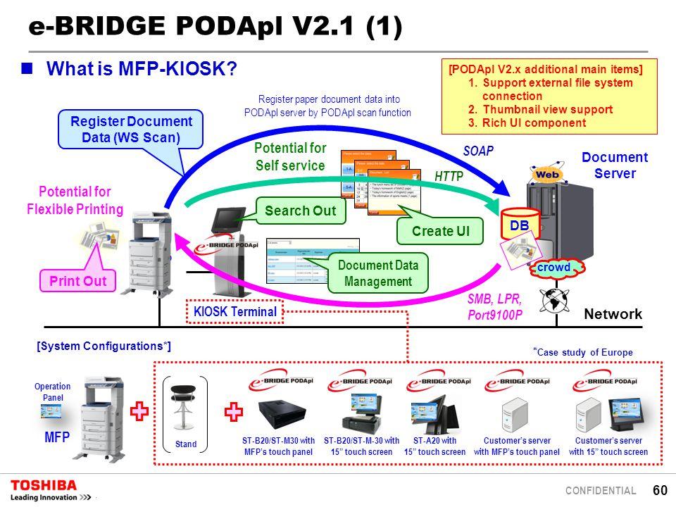 60 CONFIDENTIAL e-BRIDGE PODApl V2.1 (1) Document Server Potential for Flexible Printing What is MFP-KIOSK.