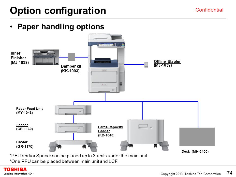 74 Copyright 2013, Toshiba Tec Corporation Confidential Option configuration Paper handling options Inner Finisher (MJ-1038) Paper Feed Unit (MY-1046)