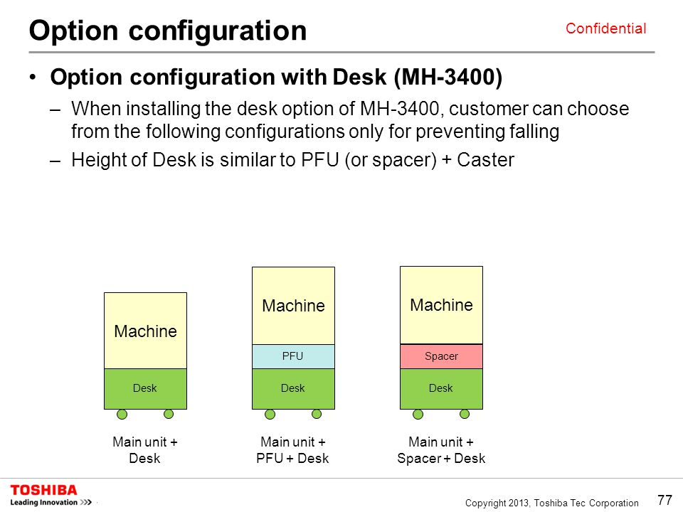77 Copyright 2013, Toshiba Tec Corporation Confidential Option configuration Option configuration with Desk (MH-3400) –When installing the desk option of MH-3400, customer can choose from the following configurations only for preventing falling –Height of Desk is similar to PFU (or spacer) + Caster Machine Desk Machine PFU Desk Machine Spacer Desk Main unit + Desk Main unit + PFU + Desk Main unit + Spacer + Desk