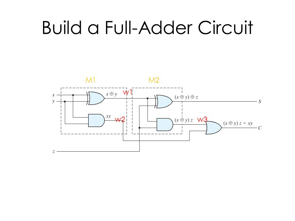 Build a Full-Adder Circuit w1 w2w3 M1M2