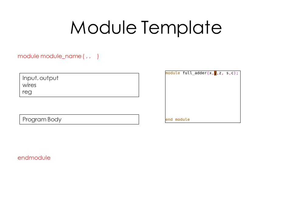 Module Template module module_name (,, ) endmodule Input, output wires reg Program Body