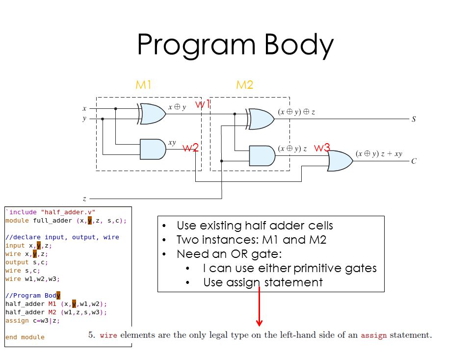 w1 w2w3 M1M2 Use existing half adder cells Two instances: M1 and M2 Need an OR gate: I can use either primitive gates Use assign statement