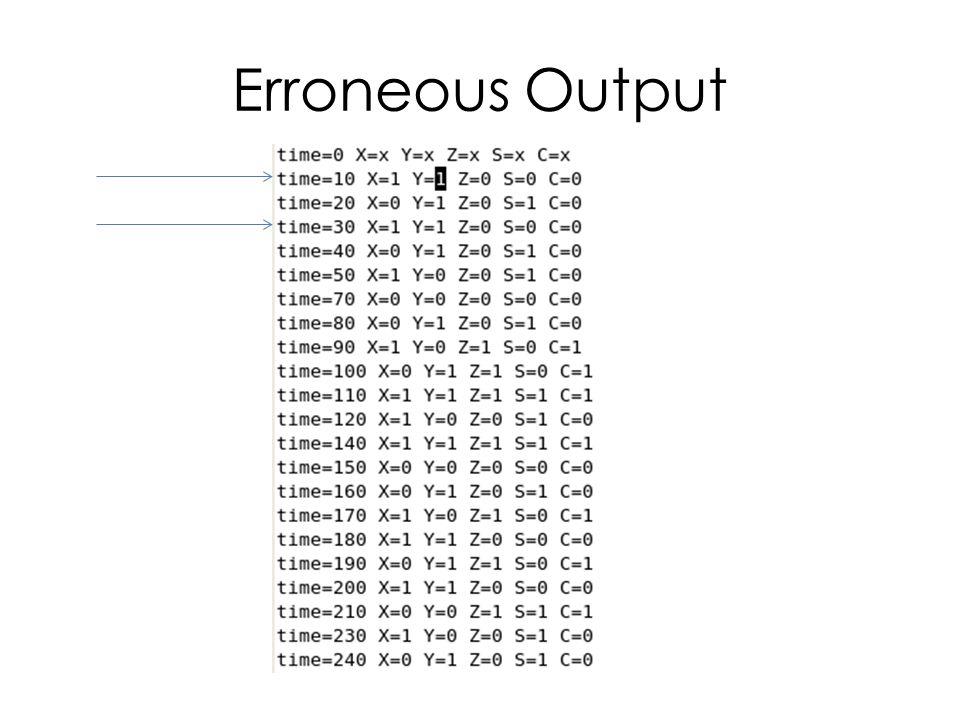 Erroneous Output