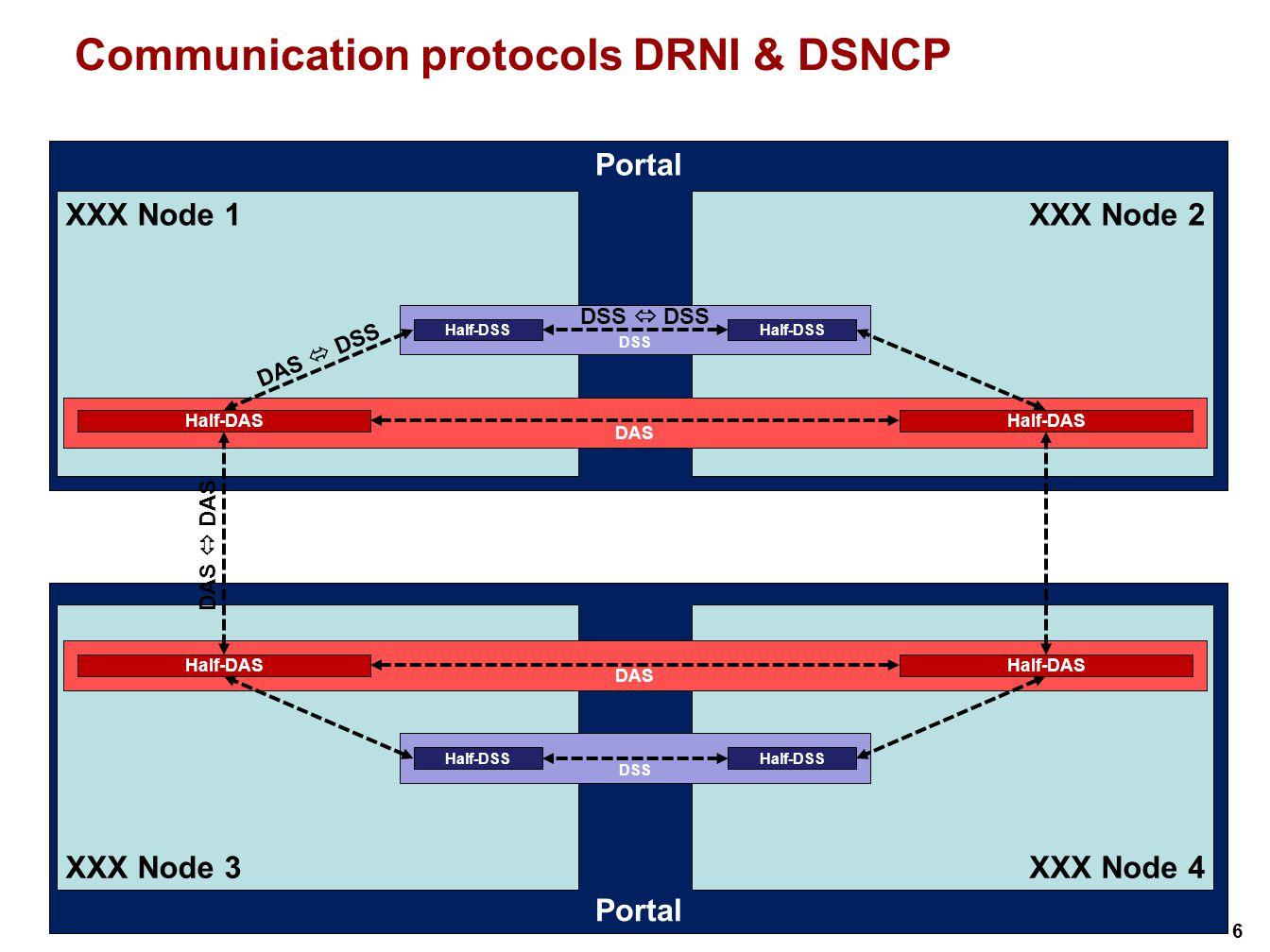 27 PBB Data Plane Model I/1 (example with BVLAN restoration) 19.2/3/5 6.9, 9.5b 8.5 19.2 6.7 802.n 19.2 6.7 802.n 19.2/3/5 6.9, 9.5b 8.5 19.2 6.7 802.n E-NNI Link 2 I-NNI Link a 19.2/3/5 6.9, 9.5b 8.5 19.2 6.7 802.n 19.2/3/5 6.9, 9.5b 8.5 19.2 6.7 802.n 19.2/3/5 6.9, 9.5b 8.5 19.2 6.7 802.n E-NNI Link 3 I-NNI Link b Half-DAS S-Relay PIP 19.2/3/5 6.9, 9.5b 8.5 19.2 6.7 802.3 Half-DAS S-Relay 19.2/3/5 6.9, 9.5b 8.5 19.2 6.7 802.3 E-NNI Link 1 19.2/3/5 6.9, 9.5b 8.5 19.2 6.7 802.3 19.2/3/5 6.9, 9.5b 8.5 19.2 6.7 802.3 E-NNI Link 4 6.14 6.10 6.14 6.11, 9.5c 19.2/3/5 6.14 6.10 6.14 6.11, 9.5c 19.2/3/5 PNP 6.14 6.10 6.14 6.11, 9.5c 19.2/3/5 6.14 6.10 6.14 6.11, 9.5c 19.2/3/5 6.14 6.10 6.14 6.11, 9.5c 19.2/3/5 B-Relay 19.2/3/5 6.9, 9.5b 8.5 19.2/3/5 6.9, 9.5b 8.5 19.2/3/5 6.9, 9.5b 8.5 19.2/3/5 6.9, 9.5b 8.5 19.2/3/5 6.9, 9.5b 8.5 19.2/3/5 6.9, 9.5b 8.5 CBP PNP Network Virtual Link Intra-DAS Virtual Link Intra-DSS Virtual Link Intra-DAS Link 19.2/3/5 6.9, 9.5b 8.5 6.14 6.10 6.14 6.11, 9.5c 19.2/3/5 BVLAN MEP Link MEP EC NO MEP EC E-NNI MEP EC SP MIP EC NO MIP Link MEP Network Link Intra-DVS Link Half-DVS DVS: Distributed VLAN restoration Sublayer