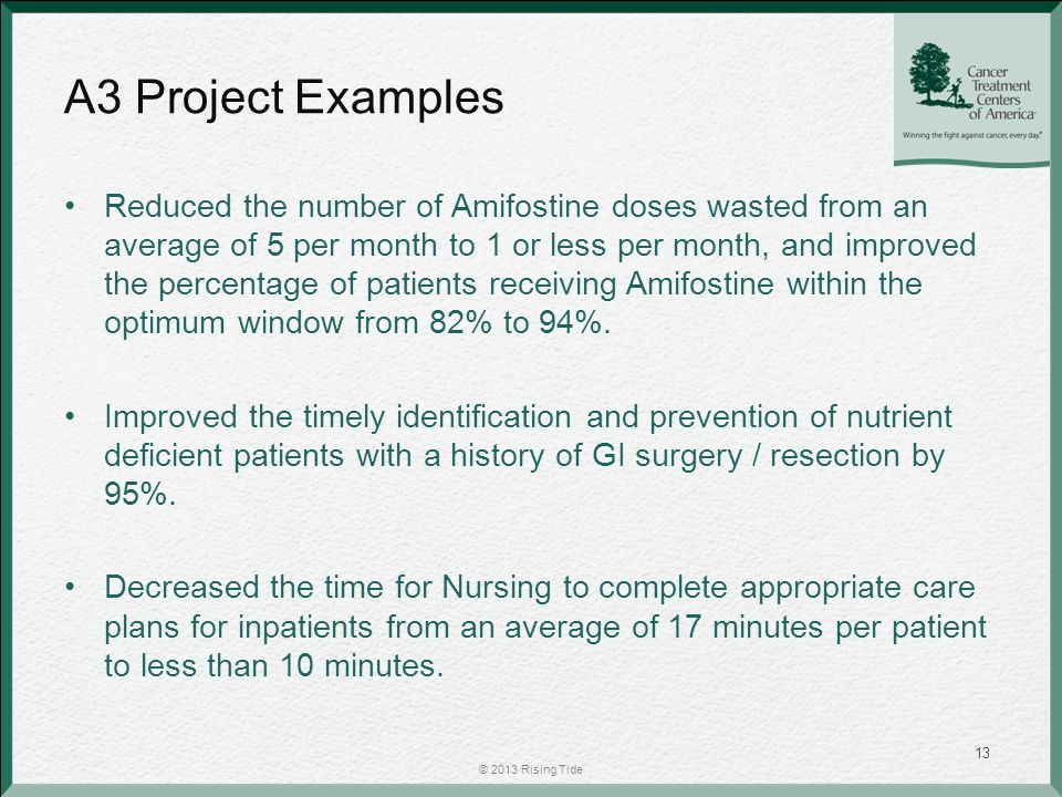 A3 Project Examples Reduced the number of Amifostine doses wasted from an average of 5 per month to 1 or less per month, and improved the percentage of patients receiving Amifostine within the optimum window from 82% to 94%.