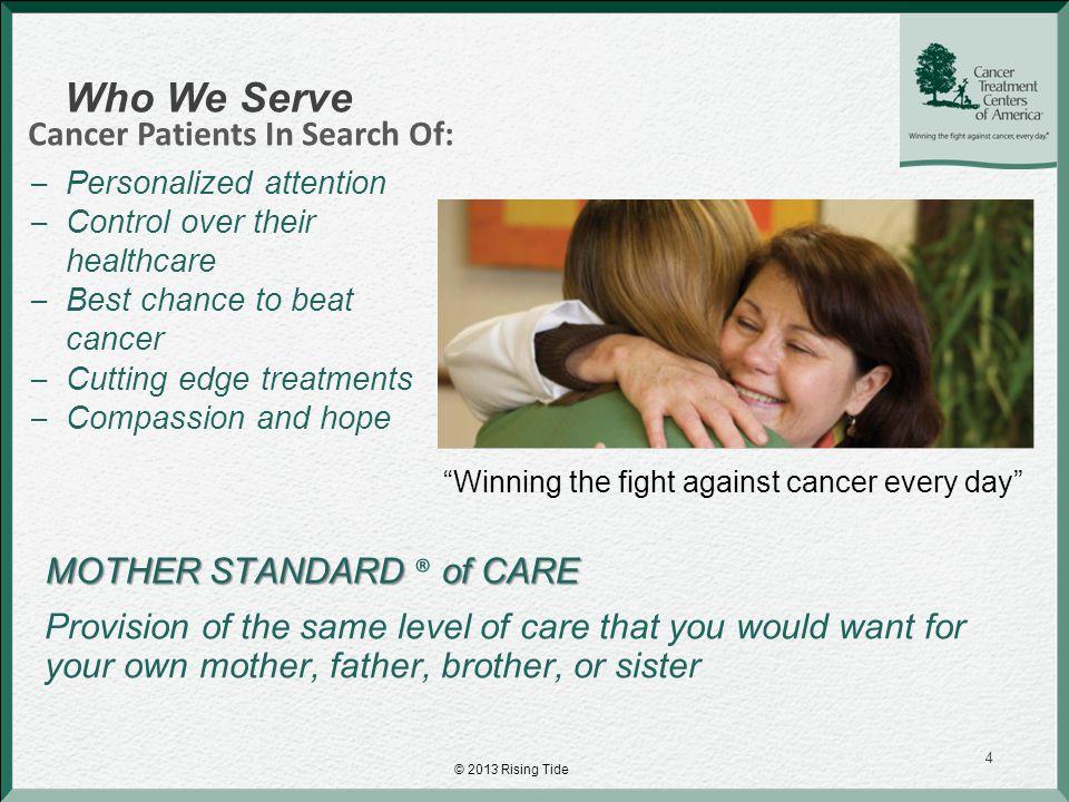 Lean Six Sigma Green Belt Framework © 2013 Rising Tide 15 4 weeks 4 -8 weeks 4 weeks Stabilize Process- 2-3 months