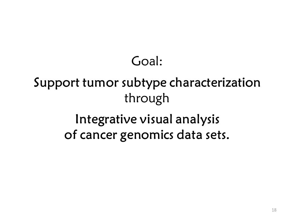 Goal: Support tumor subtype characterization through Integrative visual analysis of cancer genomics data sets.