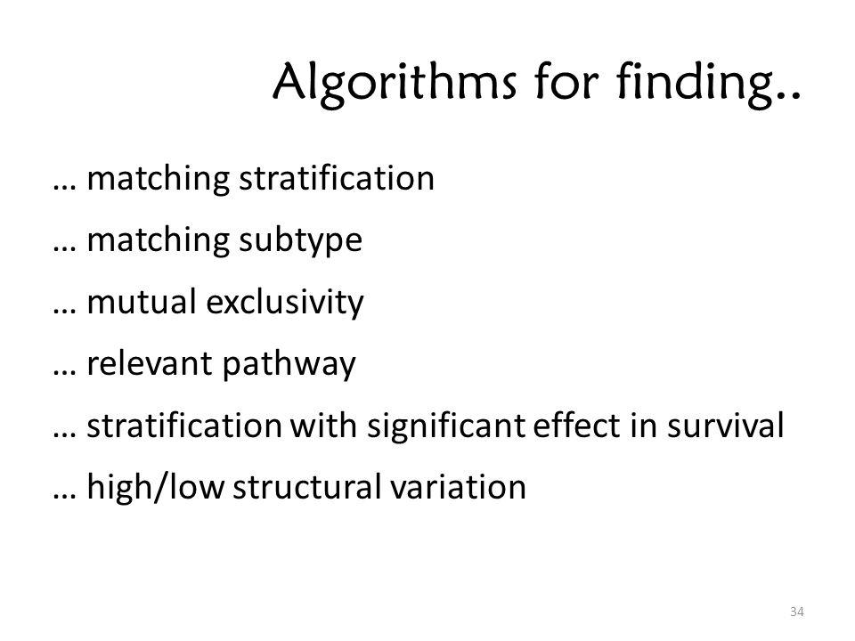 Algorithms for finding..