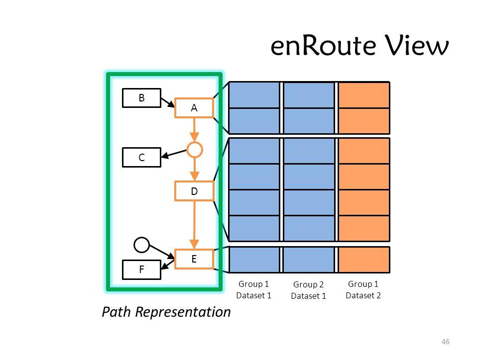 enRoute View 46 Group 1 Dataset 1 Group 2 Dataset 1 Group 1 Dataset 2 B C F A D E Path Representation