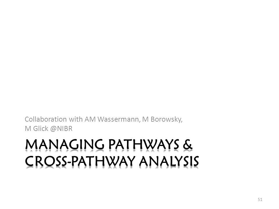 Collaboration with AM Wassermann, M Borowsky, M Glick @NIBR 51