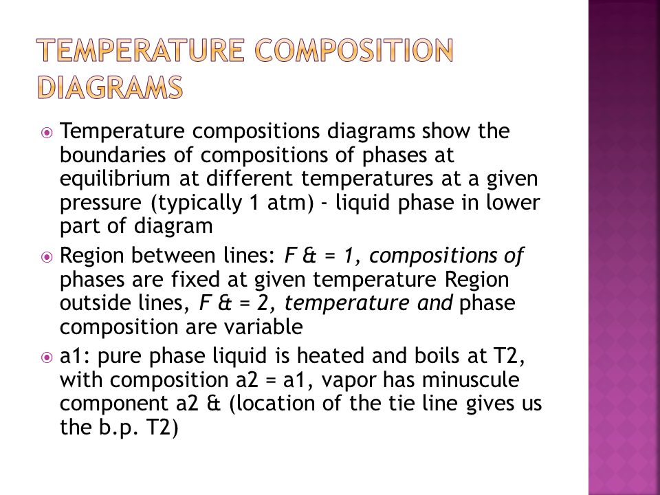  Temperature compositions diagrams show the boundaries of compositions of phases at equilibrium at different temperatures at a given pressure (typica