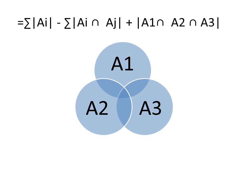 Assume that |A1|=100, |A2|=1000, and |A3|=10,000 Calculate |A1  A2  A3| if: a) A1  A2 and A2  A4 b) The sets are pairwise disjoint c) There are 2 elements common to each pair of sets and 1 element in all 3 sets