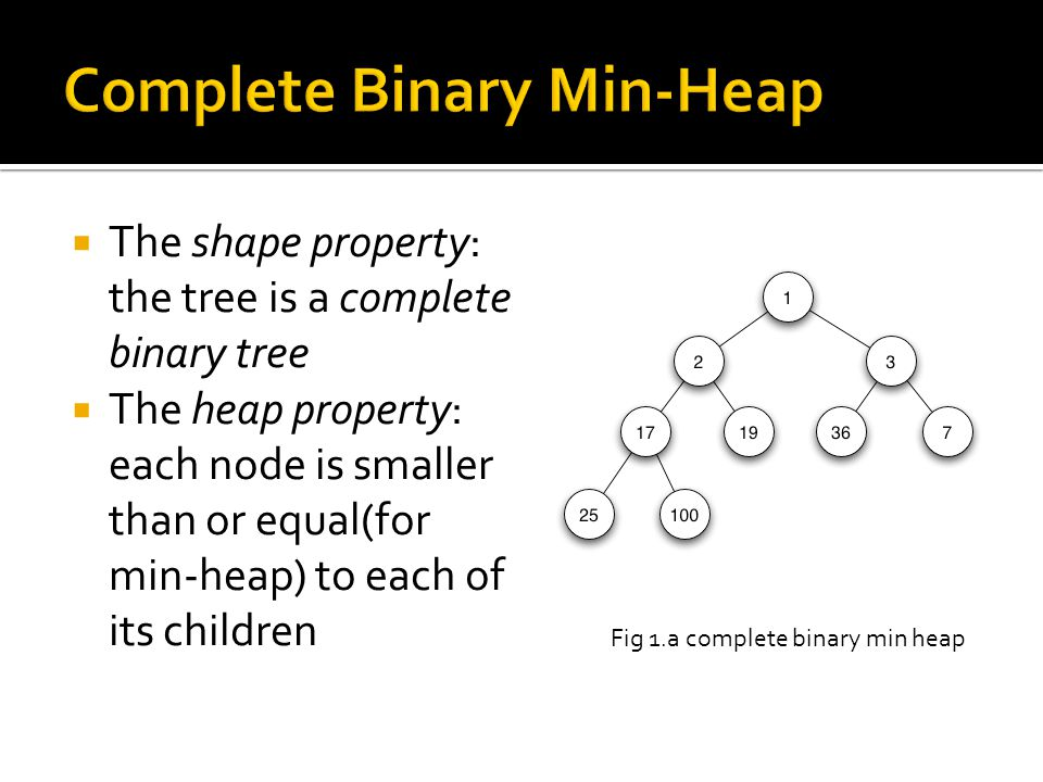  The shape property: the tree is a complete binary tree  The heap property: each node is smaller than or equal(for min-heap) to each of its children Fig 1.a complete binary min heap