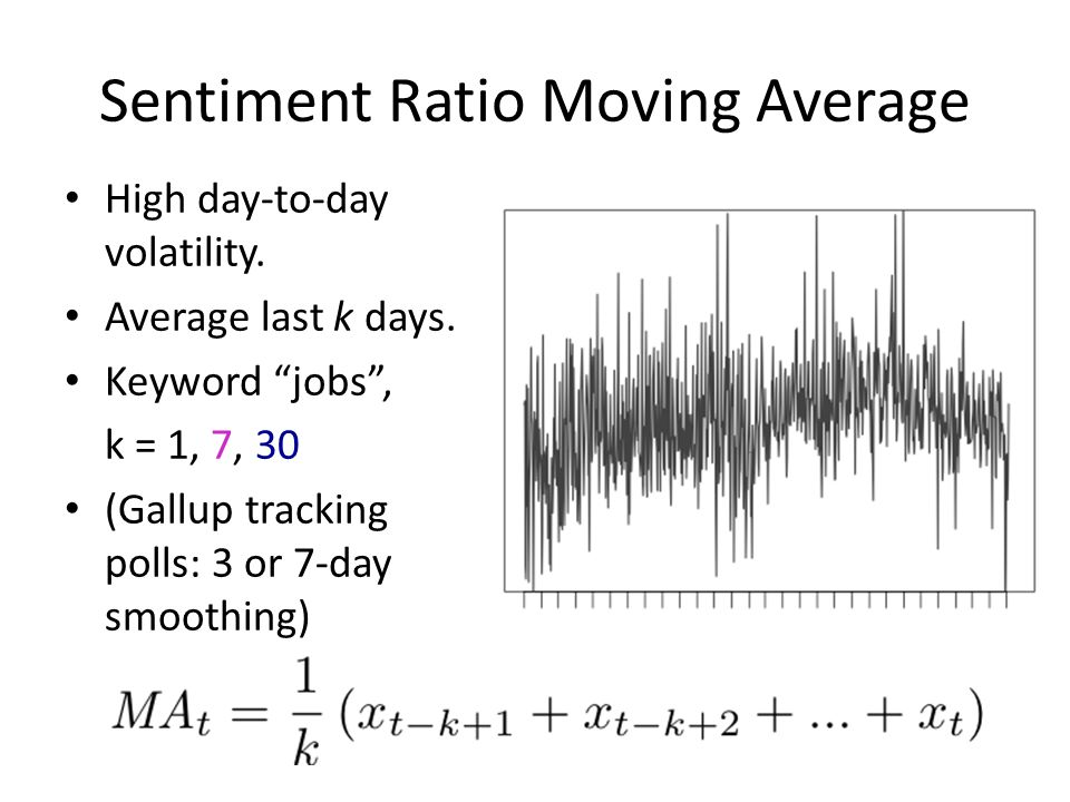 "Sentiment Ratio Moving Average High day-to-day volatility. Average last k days. Keyword ""jobs"", k = 1, 7, 30 (Gallup tracking polls: 3 or 7-day smooth"