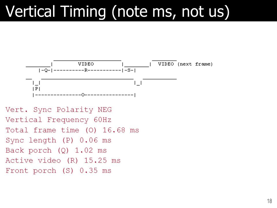 Vertical Timing (note ms, not us) 18 Vert.