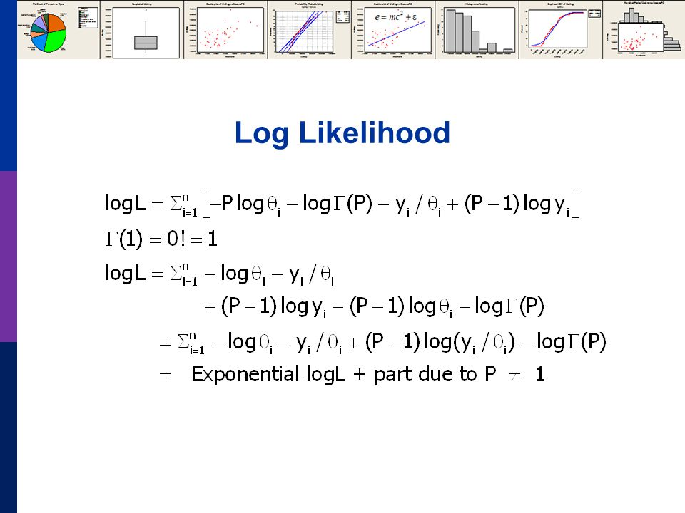 Log Likelihood