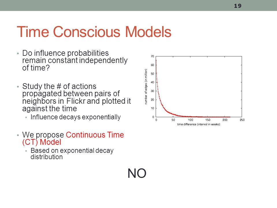 Time Conscious Models Do influence probabilities remain constant independently of time.