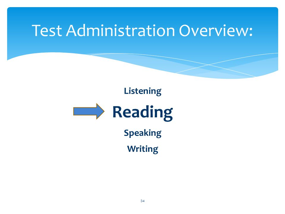 Listening Reading Speaking Writing 34 Test Administration Overview: