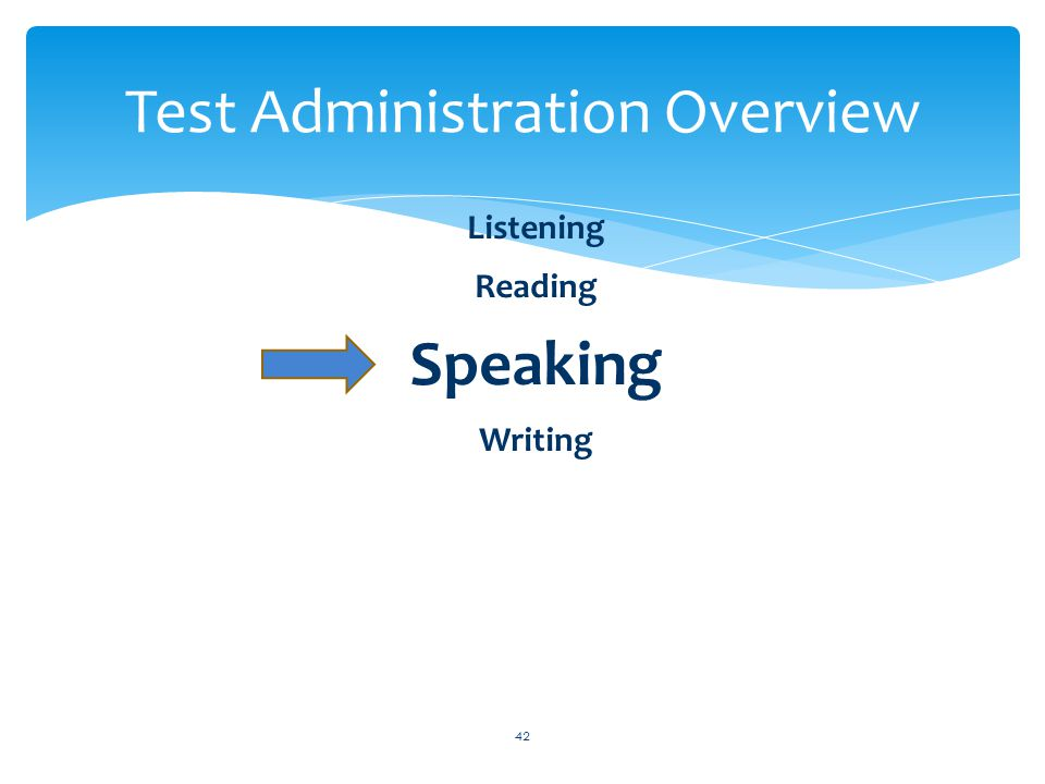 Listening Reading Speaking Writing 42 Test Administration Overview