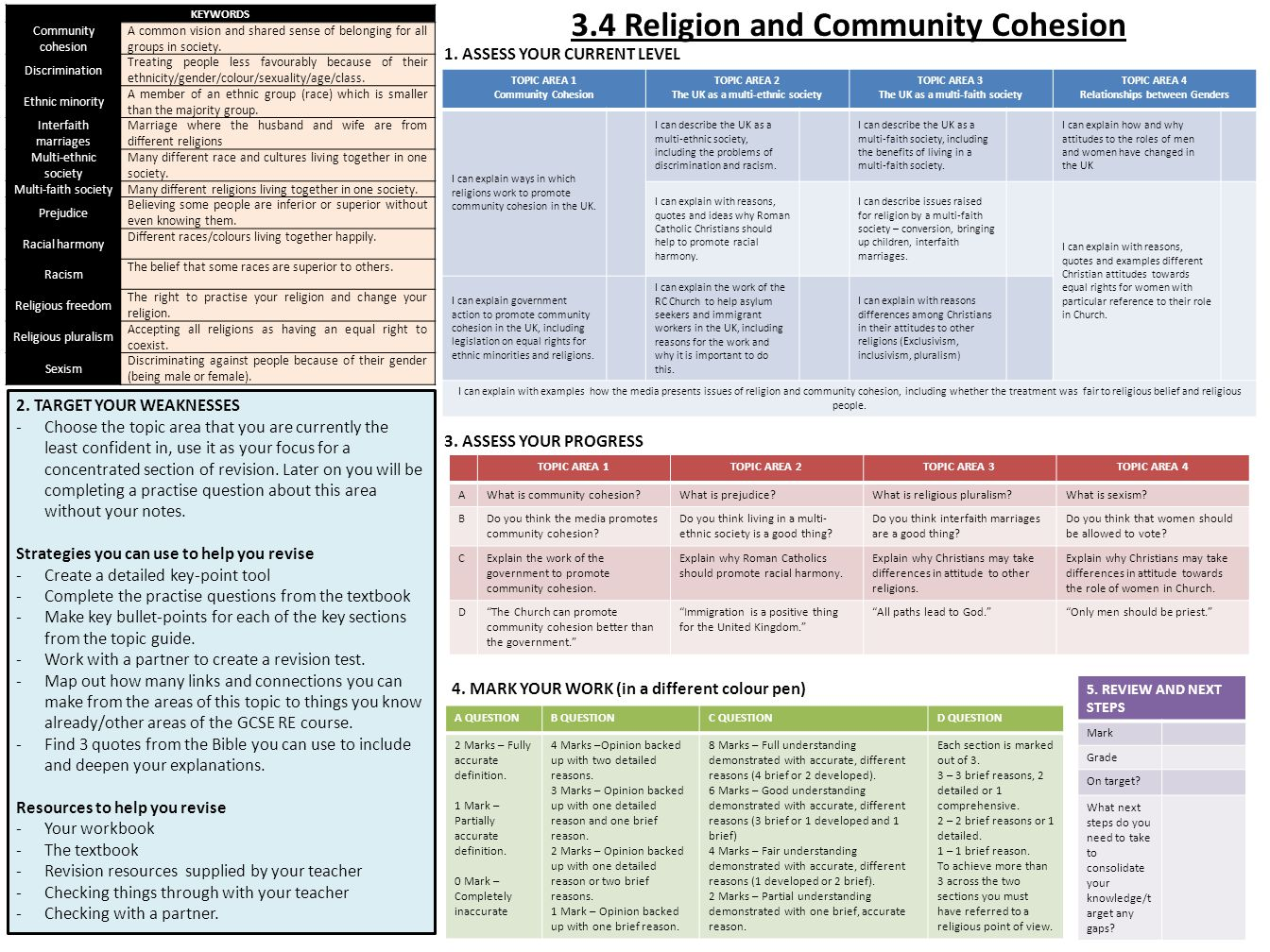 3.4 Religion and Community Cohesion KEYWORDS Community cohesion A common vision and shared sense of belonging for all groups in society. Discriminatio