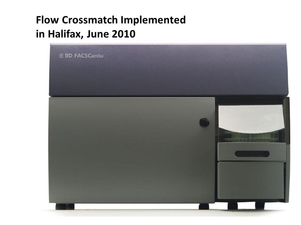 Flow Crossmatch Implemented in Halifax, June 2010