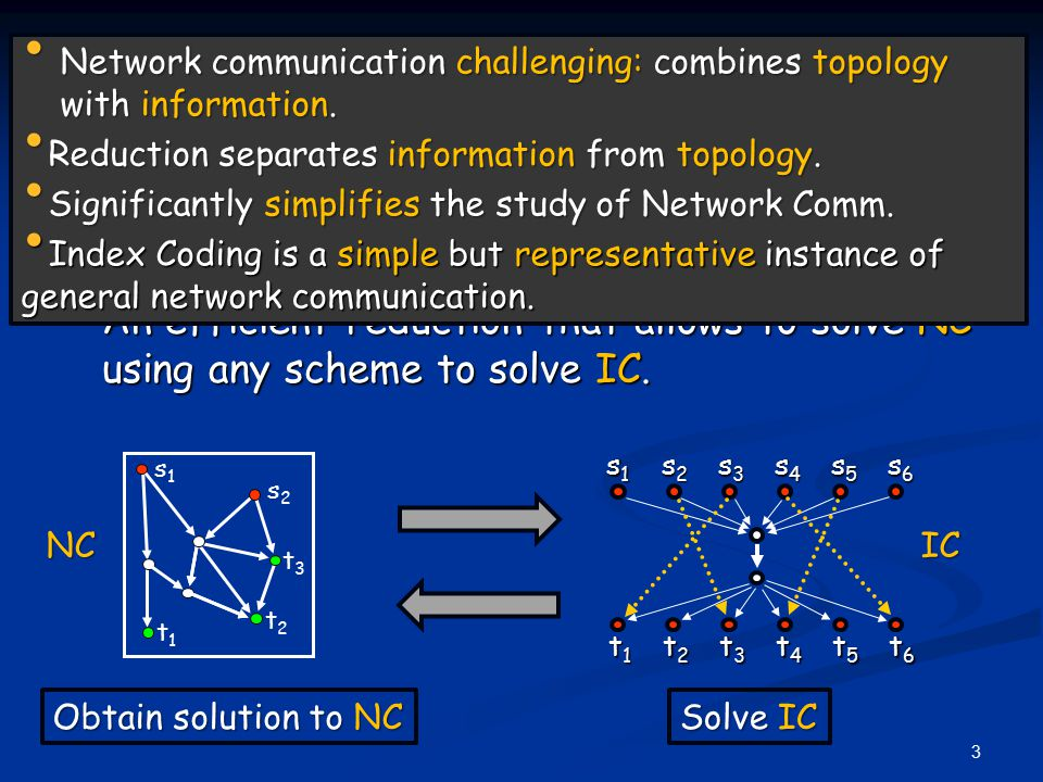 General theme Will show an equivalence between the network coding and index coding problems. An efficient reduction that allows to solve NC using any