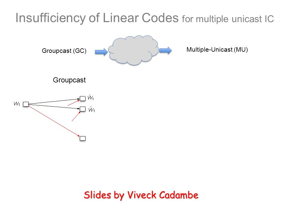 Insufficiency of Linear Codes for multiple unicast IC Groupcast Groupcast (GC) Multiple-Unicast (MU) Slides by Viveck Cadambe