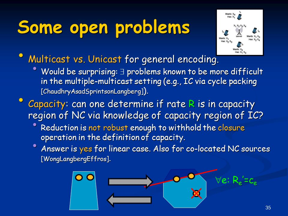 Some open problems Multicast vs. Unicast for general encoding. Multicast vs. Unicast for general encoding. Would be surprising: problems known to be m