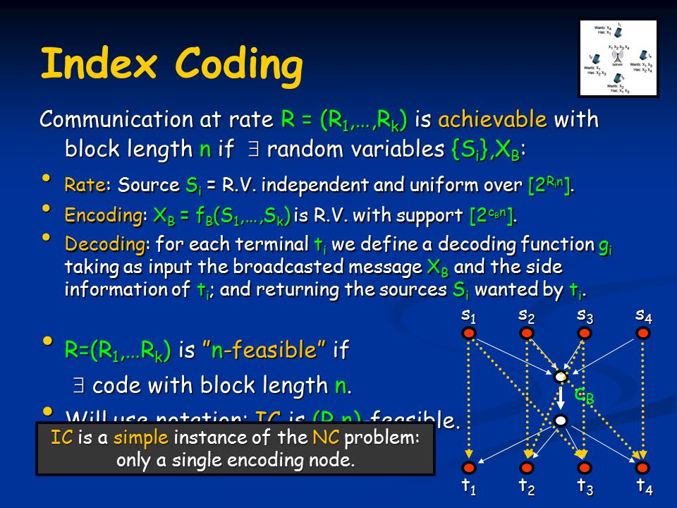 Index Coding Communication at rate R = (R 1,…,R k ) is achievable with block length n if  random variables {S i },X B : Rate: Source S i = R.V. inde