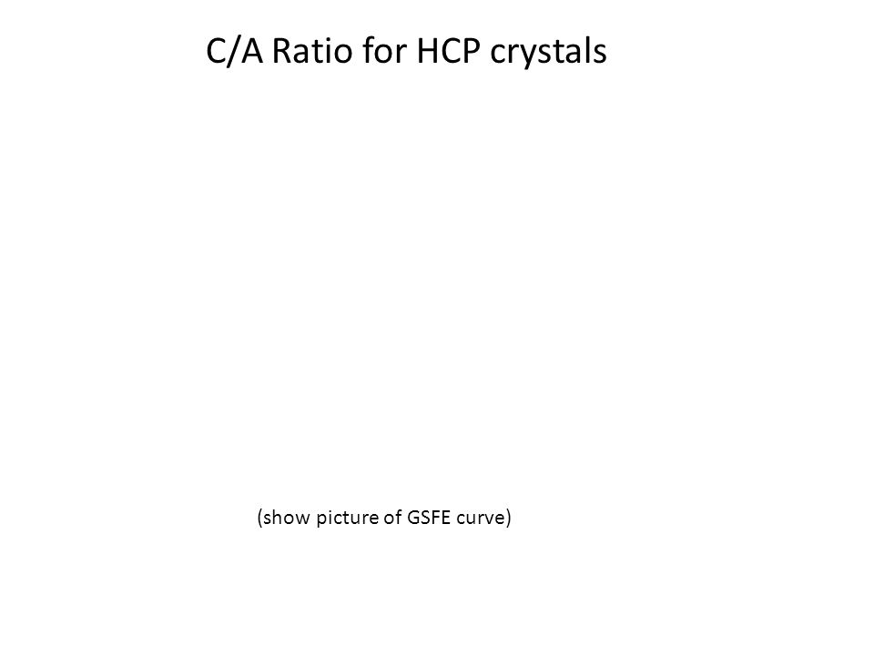 C/A Ratio for HCP crystals (show picture of GSFE curve)