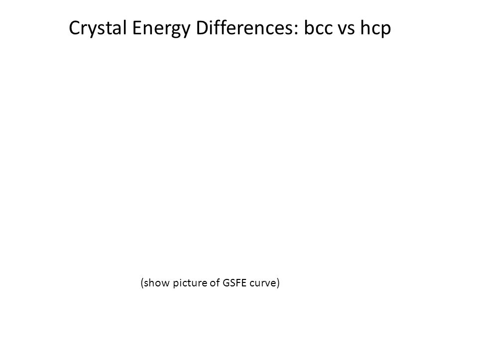 Crystal Energy Differences: bcc vs hcp (show picture of GSFE curve)