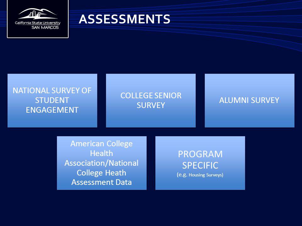 NATIONAL SURVEY OF STUDENT ENGAGEMENT COLLEGE SENIOR SURVEY ALUMNI SURVEY American College Health Association/National College Heath Assessment Data PROGRAM SPECIFIC (e.g.