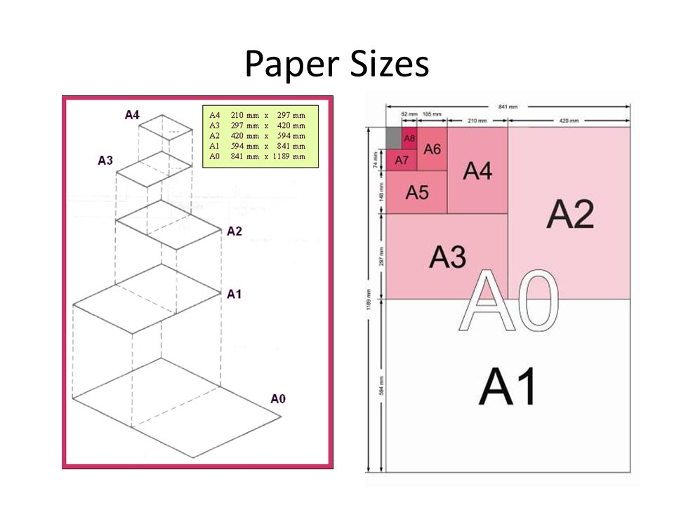 Thicknesses of Paper Expressed in grams per square meter (g/m²) – This is the weight of one square metre of the paper.