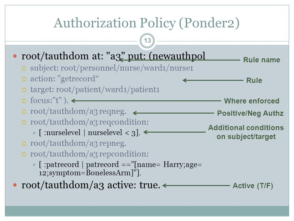 Authorization Policy (Ponder2) root/tauthdom at: a3 put: (newauthpol  subject: root/personnel/nurse/ward1/nurse1  action: getrecord  target: root/patient/ward1/patient1  focus: t ).