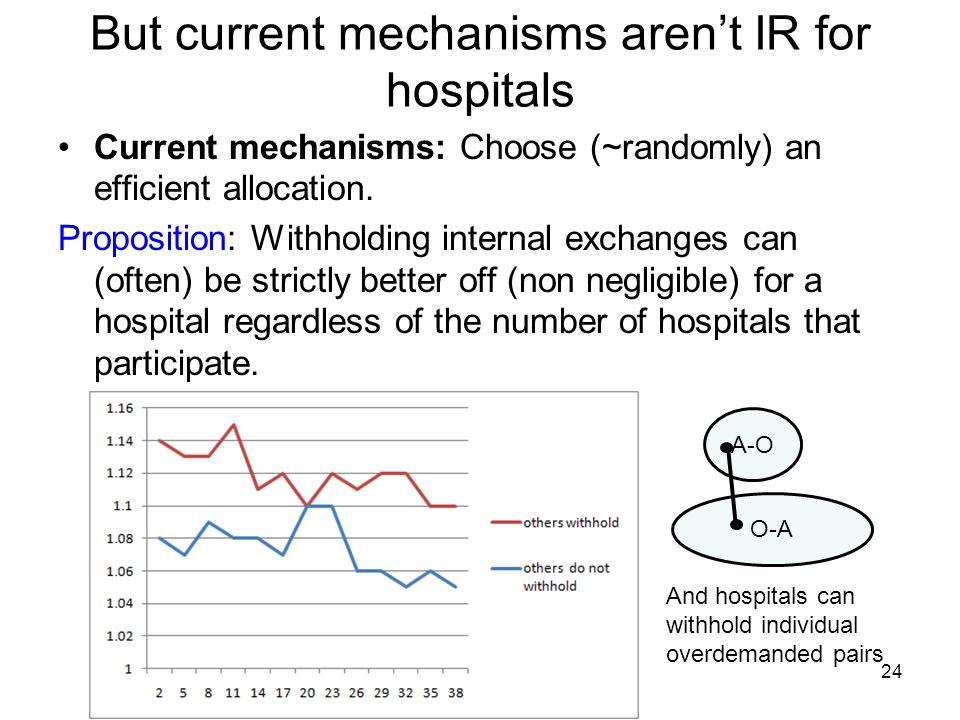 But current mechanisms aren't IR for hospitals Current mechanisms: Choose (~randomly) an efficient allocation.